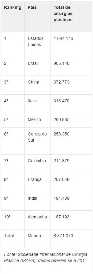 Tabela glu2