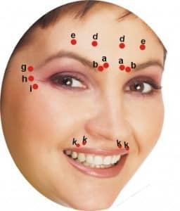 Onde o Botox é aplicado no rosto.